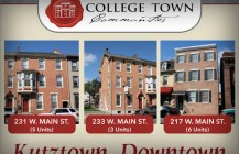 College Town Communities Posters